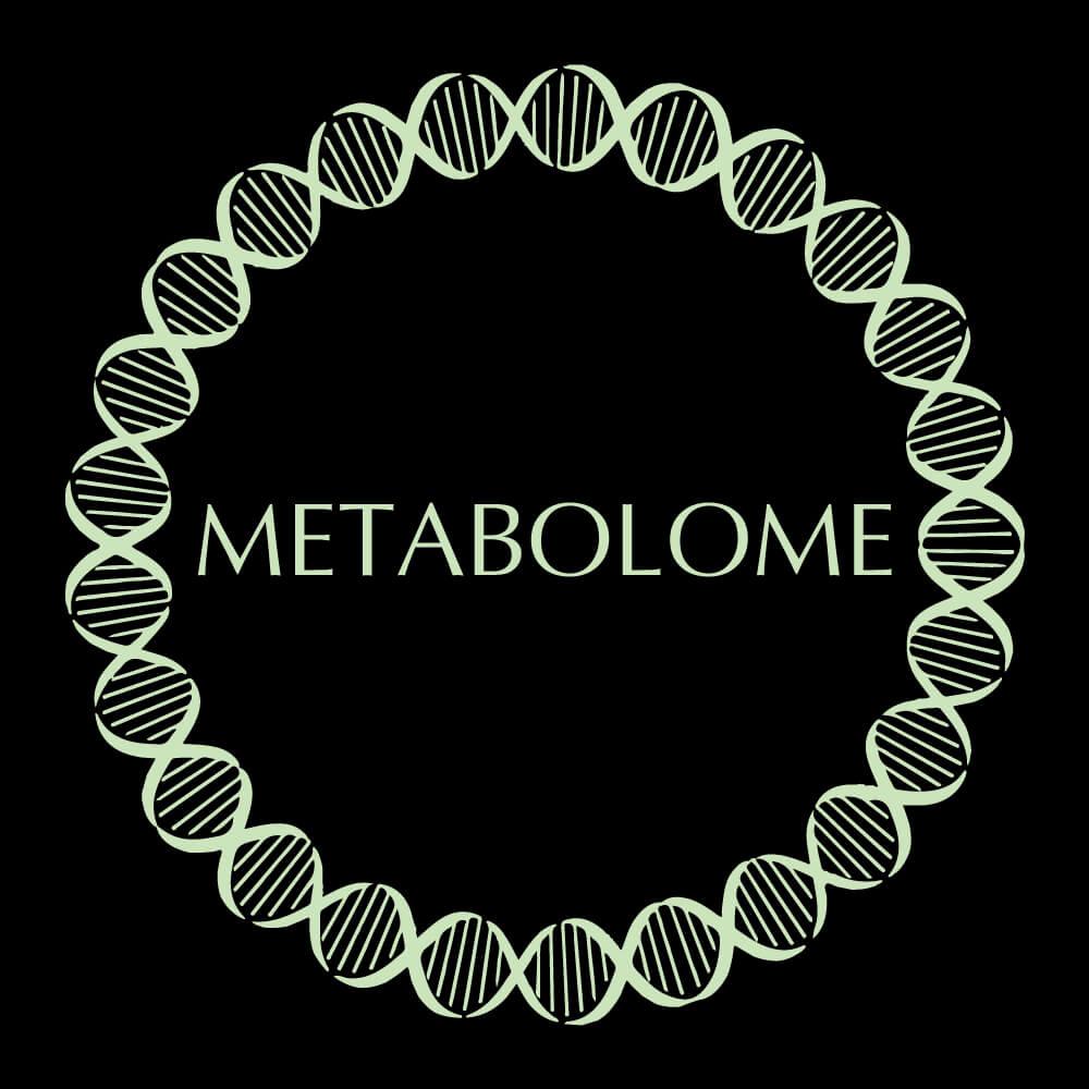 METABOLOME
