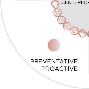 ONOGEN IS PREVENTATIVE & PROACTIVE